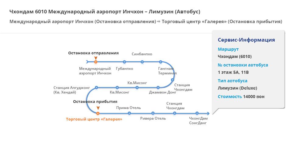 RUS13-location_24