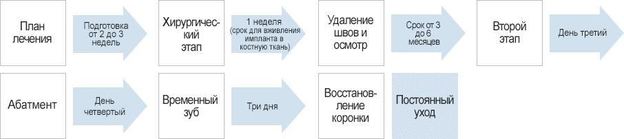 docu_1_RU_07