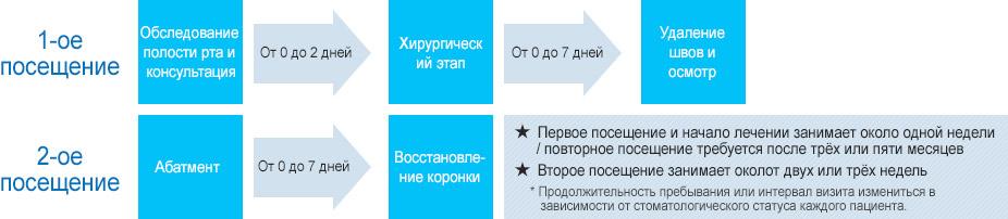 docu_1_RU_11